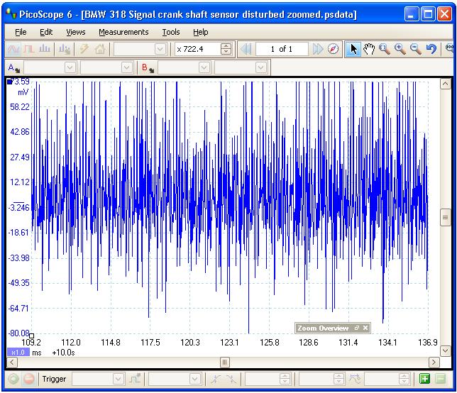 crank shaft signal waveform