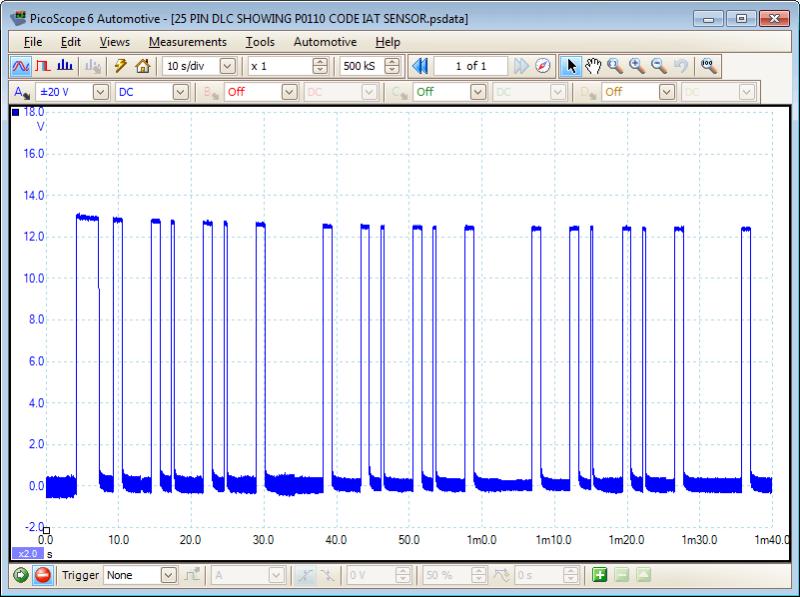 Diagnose eines 25-poligen Datenübertragungssteckers (DLC)