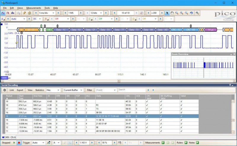 PicoScope features and applications in depth