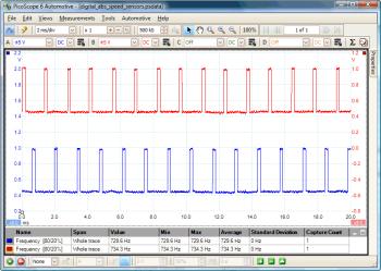 ABS digital speed sensor waveform