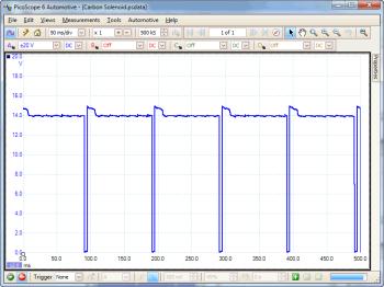 carbon canister solenoid valve waveform