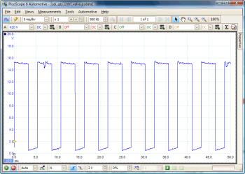 CDi Quantity Control Valve Waveform