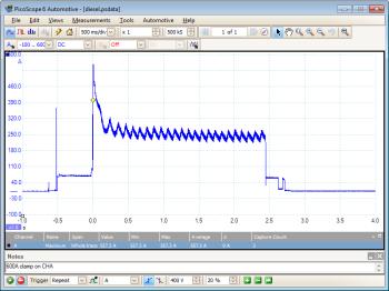 diesel waveform