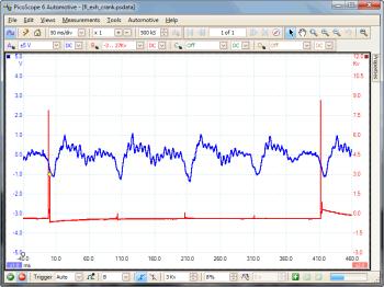 Triggered Cranking Exhaust Test Waveform