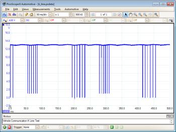 K-line waveform
