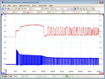 lambda oxygen sensor heater waveform
