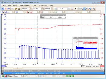 lambda oxygen sensor heater zoom waveform