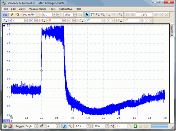 analogue MA sensor waveform