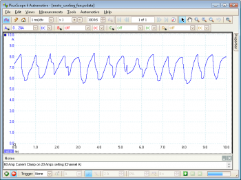 Motorcycle cooling current waveform
