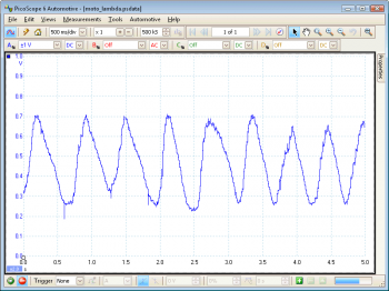 Motorcycle Lambda Sensor Waveform