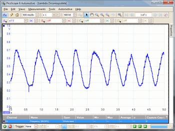 zirconia lambda sensor waveform