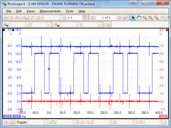 PicoScope Case studies - misfire, intermittent, performance, CAN