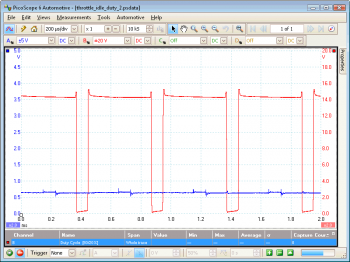Throttle Servomotor idle waveform