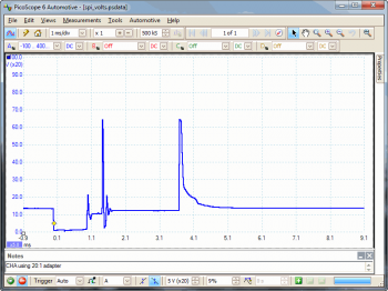 Single Point Injector waveform