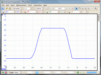 throttle position potentiometer waveform