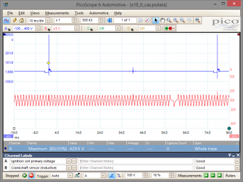 Primary ignition vs Crankshaft position waveform