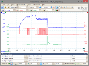 PD Unit Injector Waveform