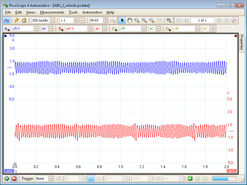 ABS 2 Wheels waveform