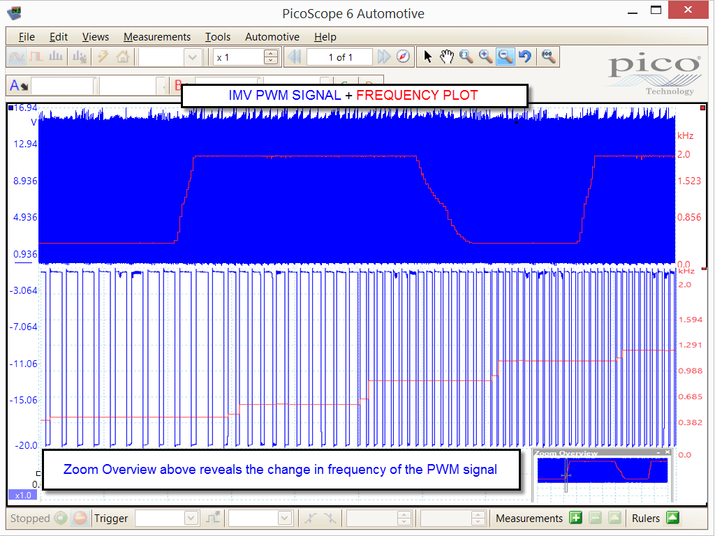 Inlet Metering Valve Imv Duty Cycle With Math Channel Fiat Fuel Pressure Diagram The Image Below Demonstrates How Scope Has Captures Pwm Signal Blue Trace Whilst Plotting Frequency Red In Real Time