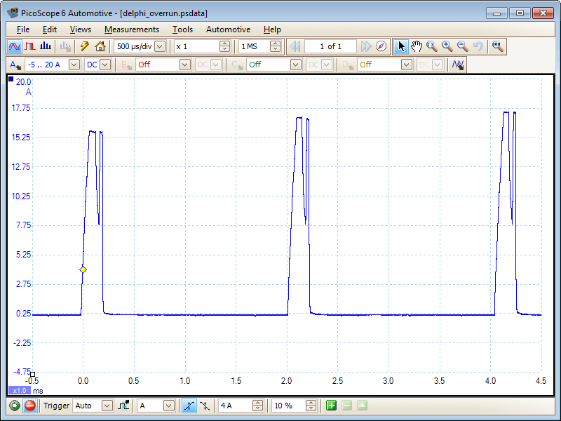 Delphi Injector Overrun waveform