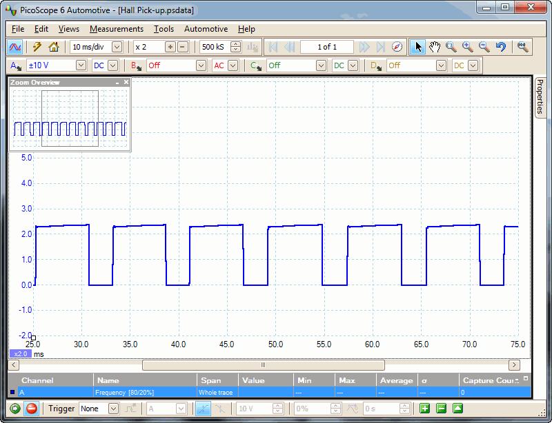 Cranksensor also Silent Hektik Hallsensor furthermore Hqdefault in addition Hal besides Market. on automotive hall sensor
