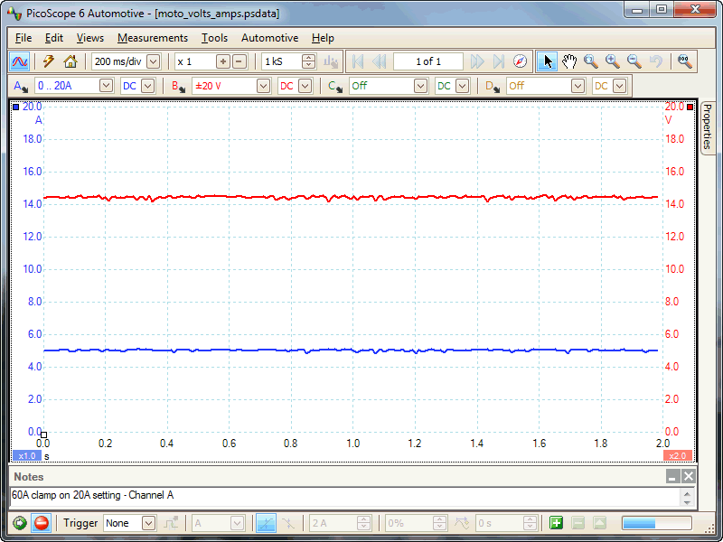 Motorcycle voltage and current waveform