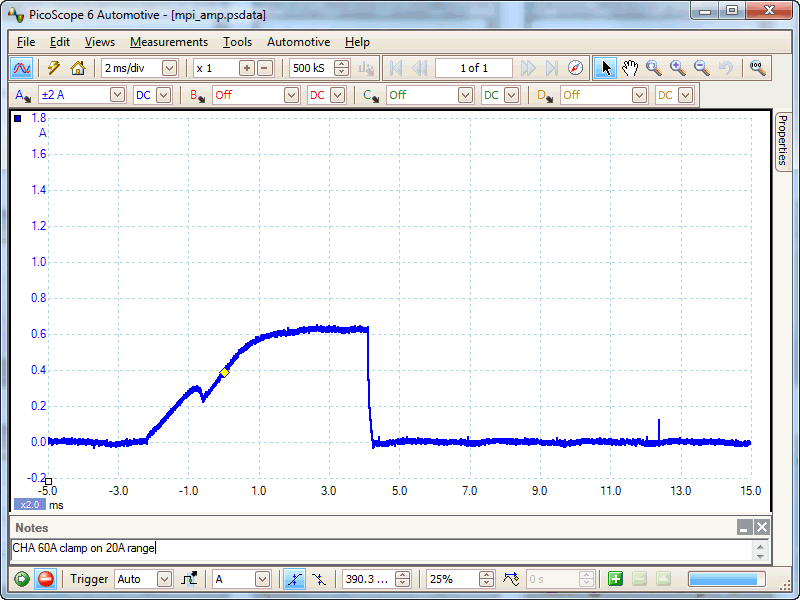 Motorcycle fuel injector (current) waveform