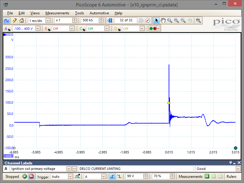 Primary ignition current limited waveform