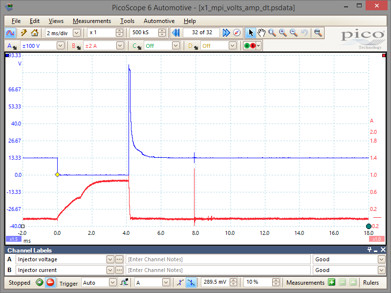 Multi-point Injector Waveform